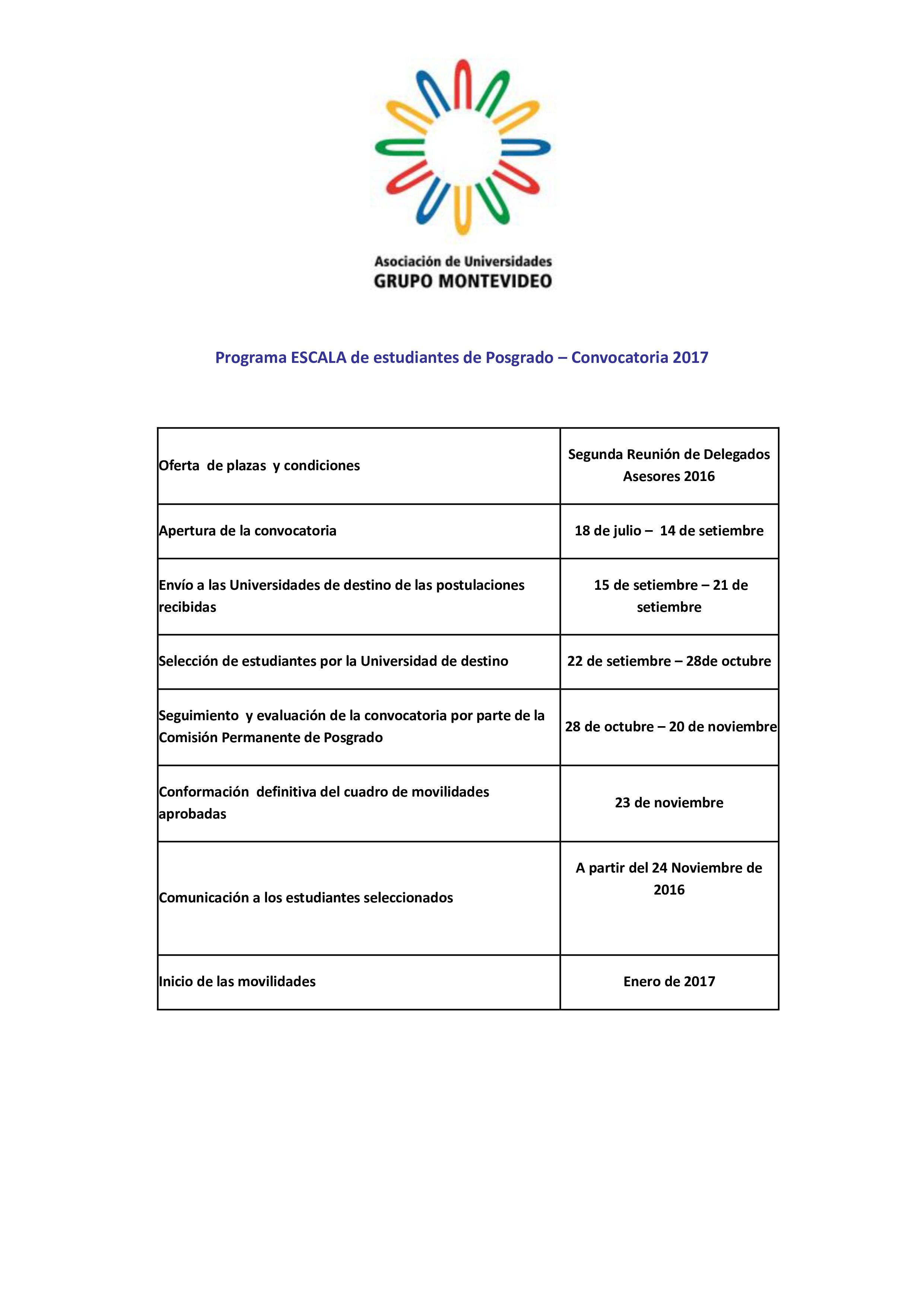 Programa ESCALA de estudiantes de Posgrado 2017 modificado
