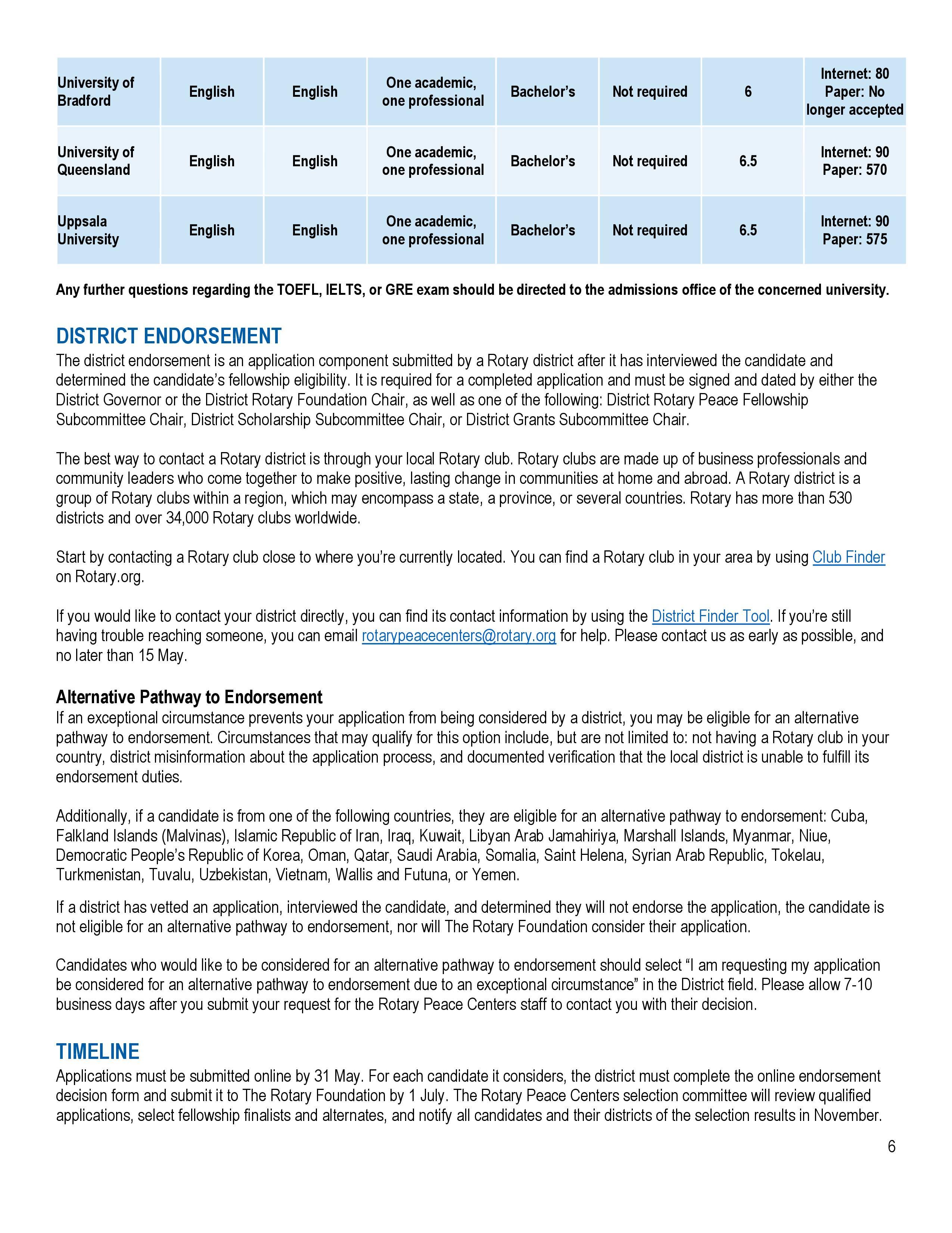 3-requisitos para aplicar a las becas propaz en ingles-6